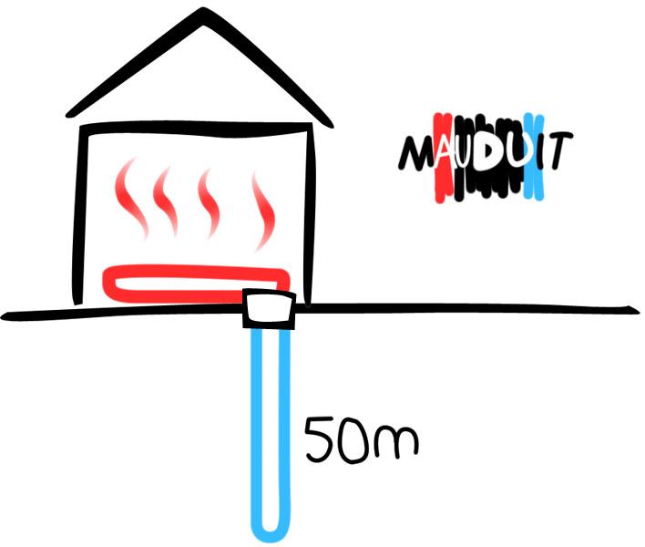la géothermie verticale mauduit