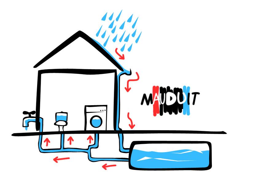 récupérateur d'eau mauduit